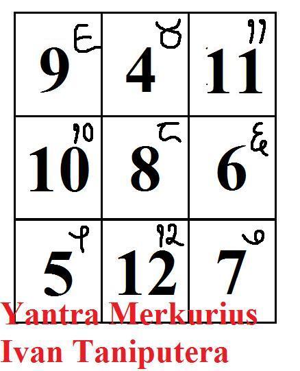 YantraMerkurius