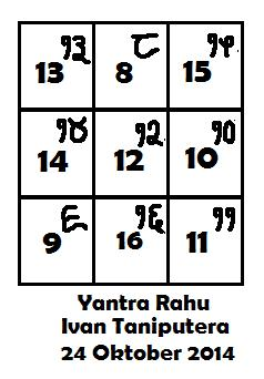 YantraRahu
