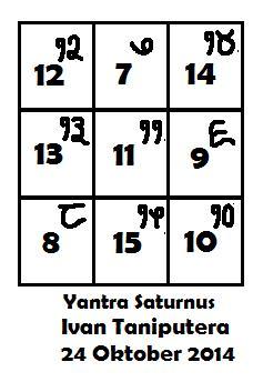 YantraSaturnus